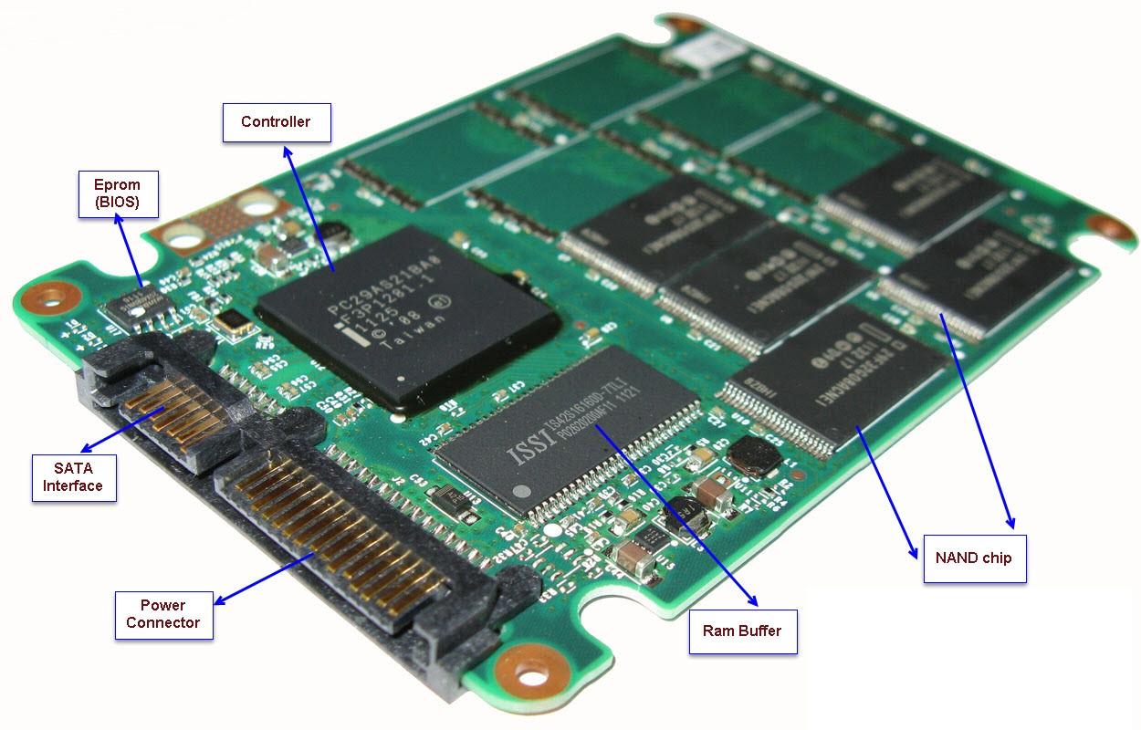 الهارد SSD